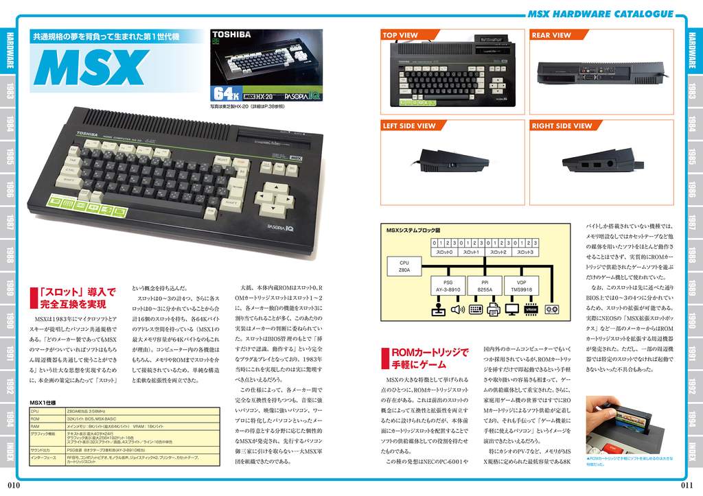 Páginas interiores de MSX Perfect Catalogue