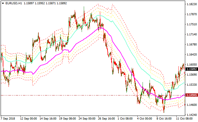 Diffrence between metatrader4 and forex