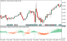 Trading forex with divergence on mt4 mt5 pdf