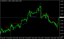 Forex mt4 best free trailing stop loss indicator
