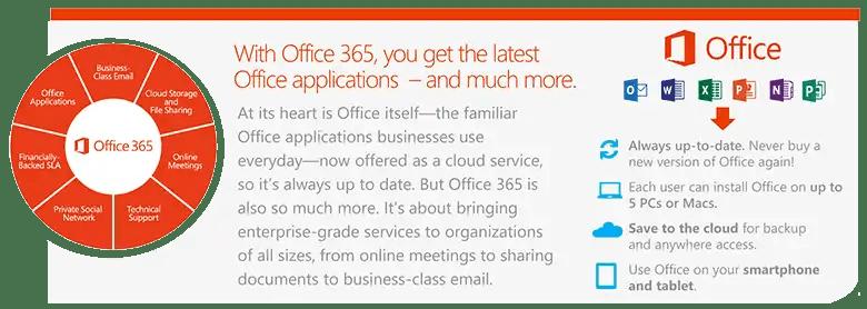 Office 365 Matrix