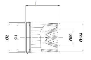 Filtro a Cono Bmc – Twin Air Senza Flangia – Top in Metallo, Plastica o Carbonio