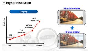 """""""سامسونج"""" ستزود هاتفها الجديد """"galaxy not5"""" بشاشة جديدة قياس 6 بوصات وبدقة 4K"""