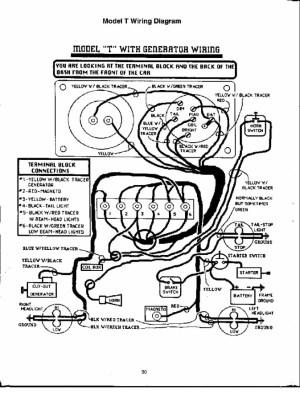 Model T Ford Forum: Generator problem, or ammeter