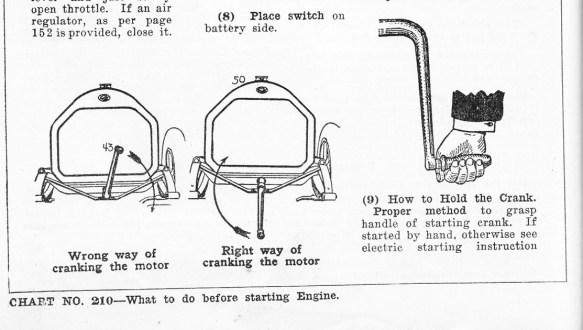 Model T Ford Forum: Different Method of Hand Cranking ?????