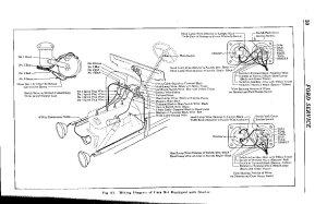 1930 Model a ford engine diagram