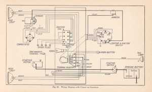 Model T Ford Forum: Wiring