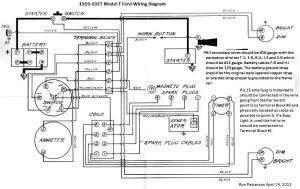 Model T Ford Forum: Can you read the wiring diagram?