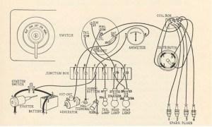 Model T Ford Forum: Wiring DiagramsGrrrrrrrrrrr!