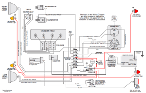 Model T Ford Forum: Wiring diagram turn signal