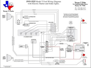 Model T Ford Forum: 24 model t ignition switch wiring