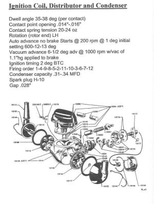 1948 Lincoln Wiring Diagram | Wiring Library
