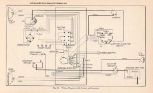 Model T Ford Forum: Taillight wiring