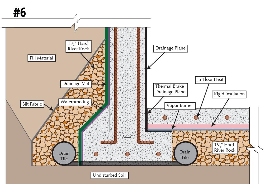 below grade moisture management