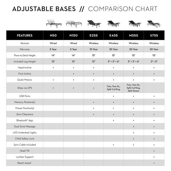 Structures N50 Adjustable Base