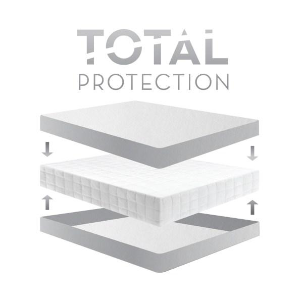 Encase® Box Spring Protector