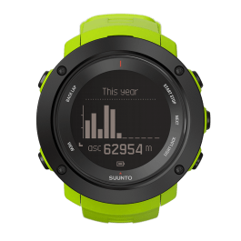 SS022226000-Ambit3-Vertical-Lime-Front-View-Ascent-of-this-calendar-year-Metric-Negative