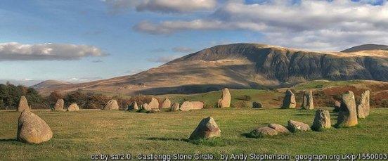 Castlerigg Stone Circle Walking Route from Keswick