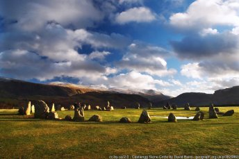 Castlerigg Stone Circle Walking Route from Keswick