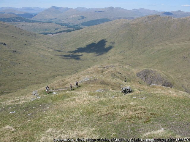 Walk up An Caisteal and Beinn a'Chroin from Crianlarich