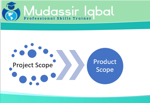 Project Scope to Product Scope