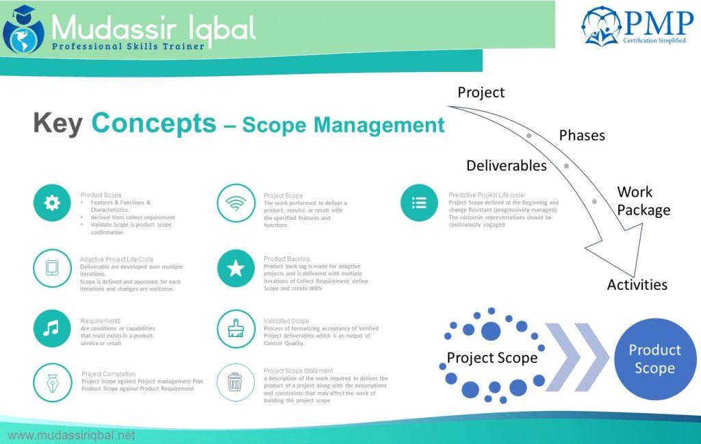 Scope Management – PMP Certification Simplified! (PMBOK V6)