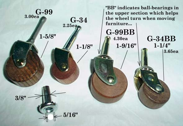 Wood casters history