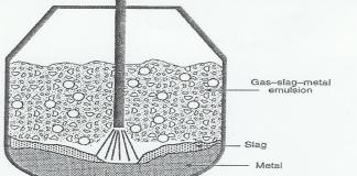 BOF bazik oksijen fırını