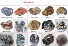 alaşım elementlerinin çeliğin yapısına etkileri madenler