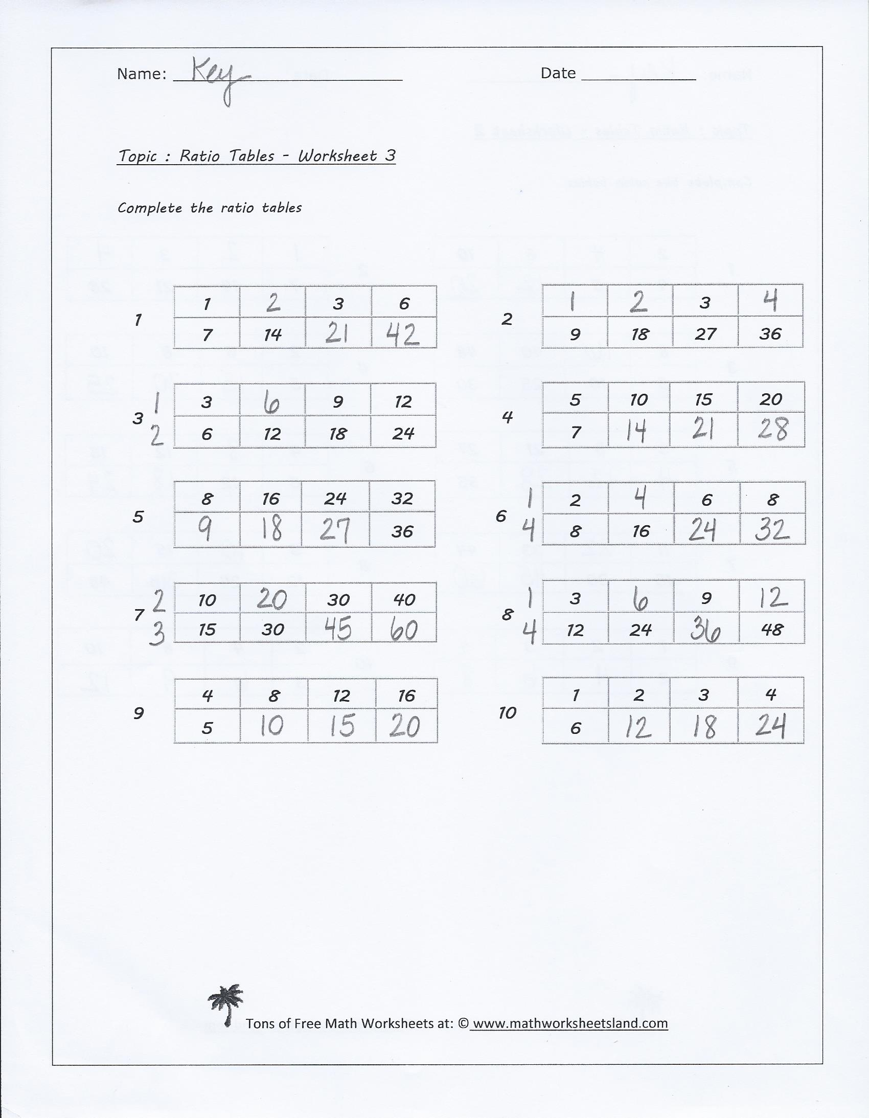 Printables Ratio Table Worksheets Messygracebook Thousands Of Printable Activities