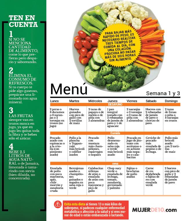 Dietas saludables para perder peso en un mes