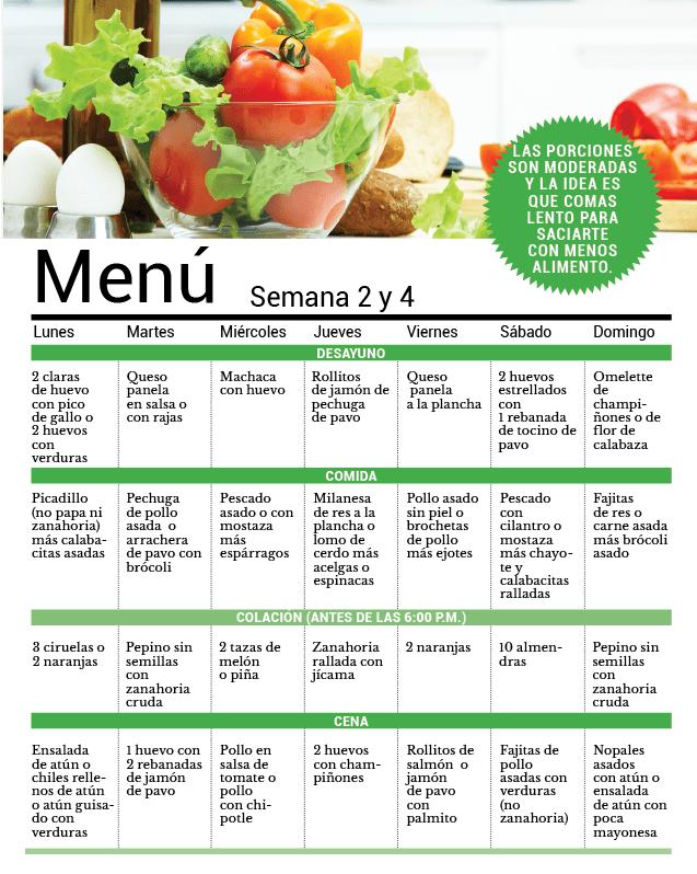Dieta con melon para adelgazar