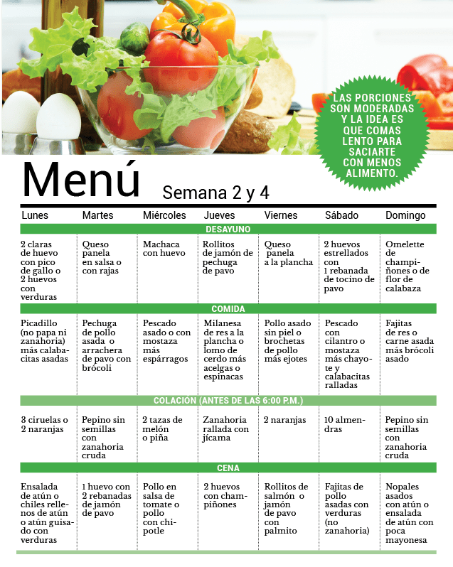 Dieta de frutas para adelgazar 10 kilos
