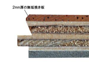 挽き板厚さ2㎜のフローリング直貼りタイプの断面図