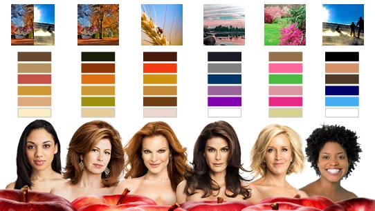 Resultado de imagem para tabela de combinação de cores com tons de pele