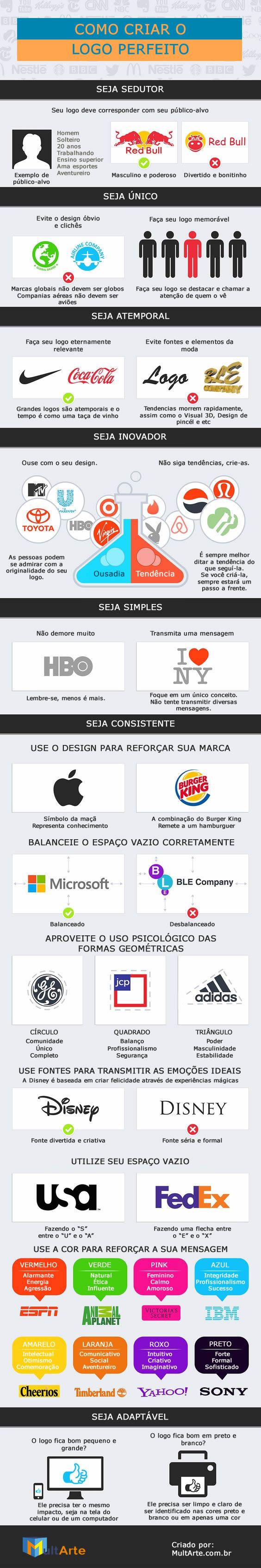 Infográfico Criando o Logo Perfeito