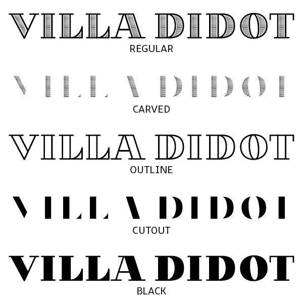 villa-didot-types