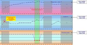 grafico barometrico del 11a