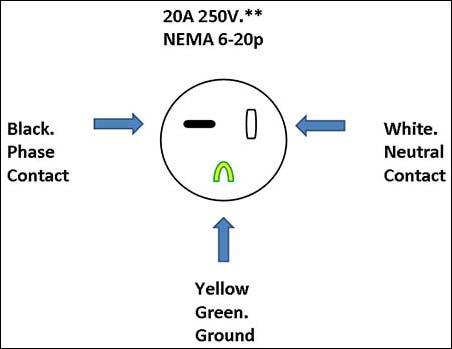 250v_wiring?resize=452%2C349 120v wiring diagram plug the best wiring diagram 2017 Tempstar Furnace Parts Diagram at alyssarenee.co