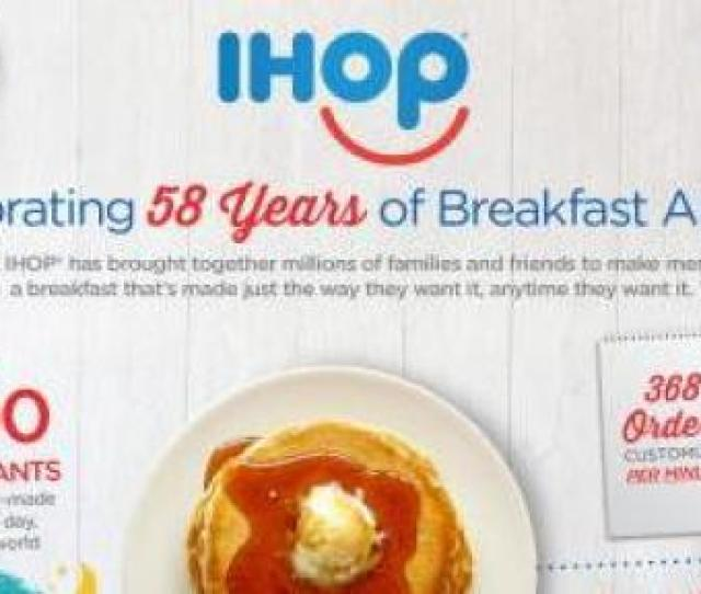 Infographic Fast Facts On  Years Of Ihop