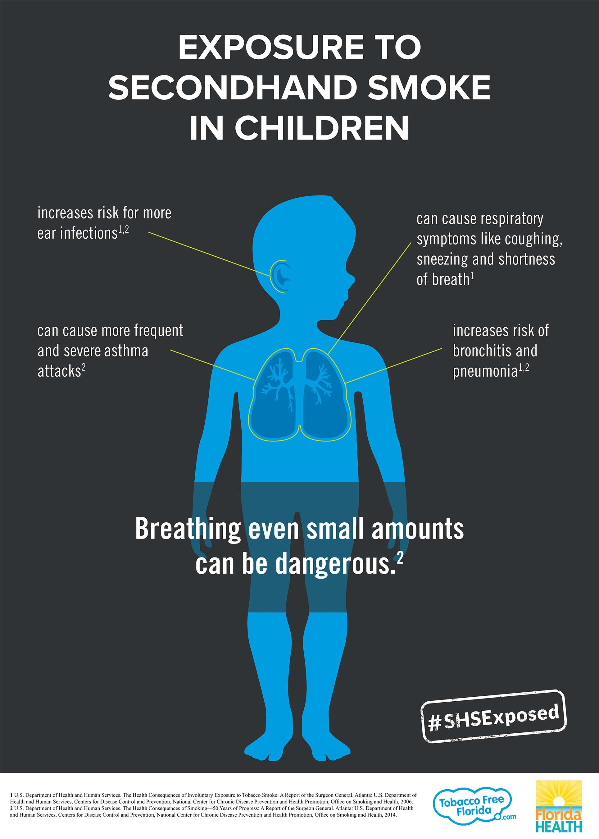 Tobacco Free Florida Exposes The Risks Of Secondhand Smoke
