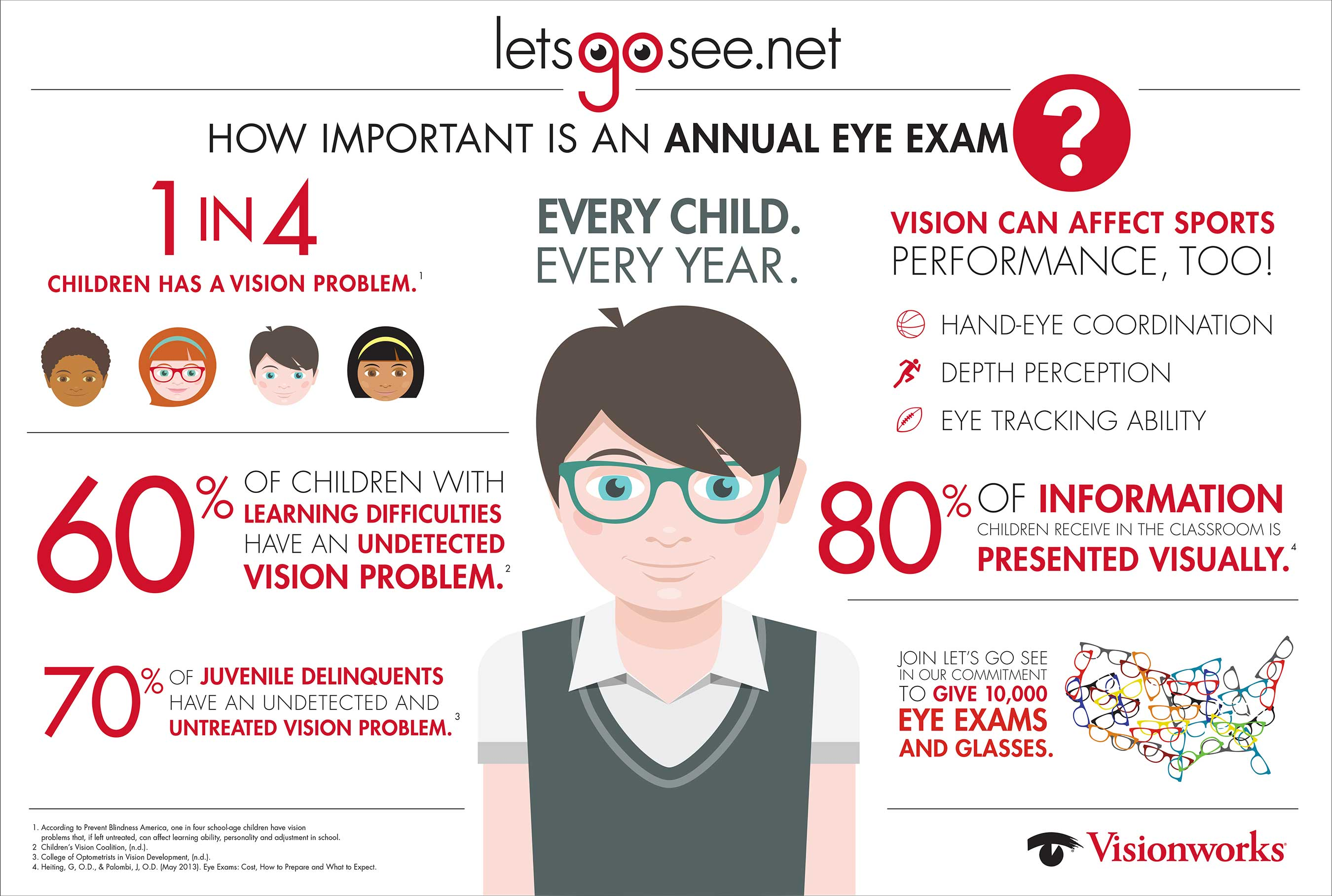 Visionworks Expands Reach To 15 000 Children In Need In