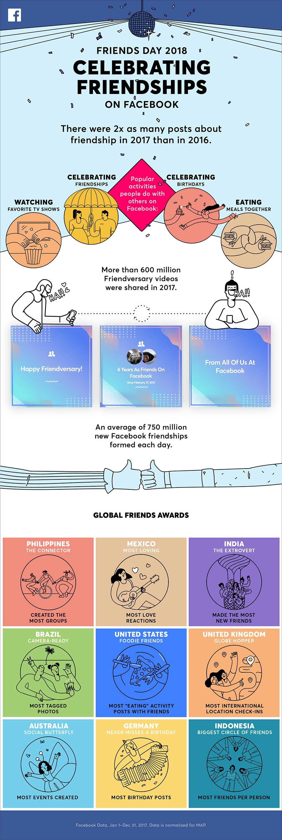 Friends Day Infographic