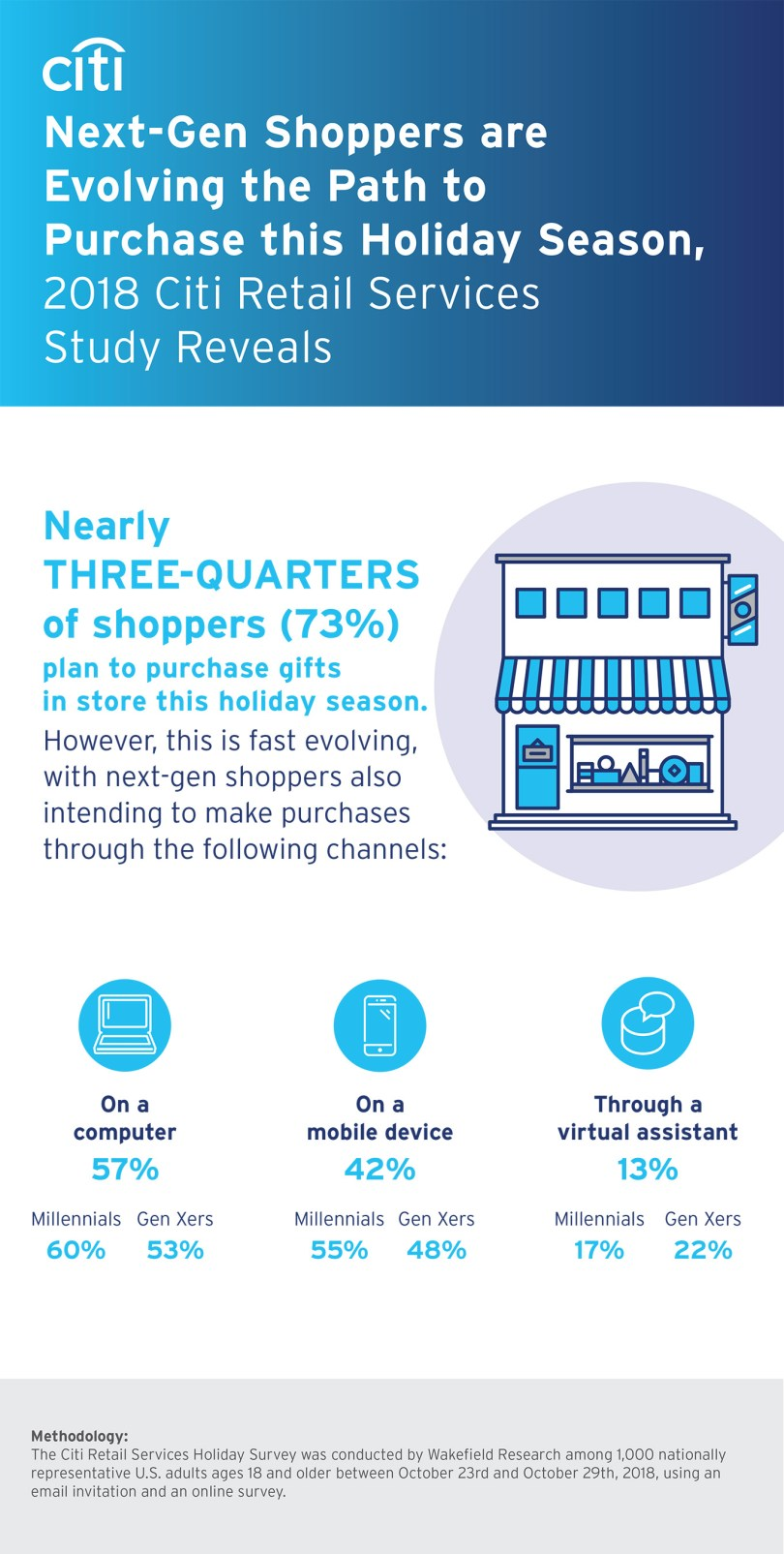 Infographic 1541717962570 HR - 'Tis The Season for Next-Gen Holiday Shopping: New Research Shows Consumers Increasingly Adopting Tech-Driven Purchasing Habits