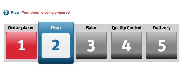 Domino's Pizza Countdown