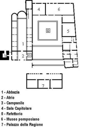 Abbazia di Pomposa mappa