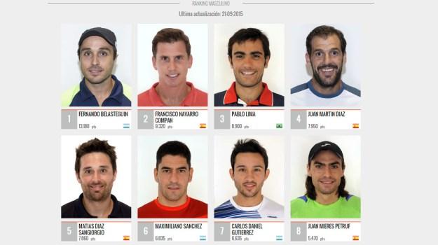 Ranking WPT masculino 2015
