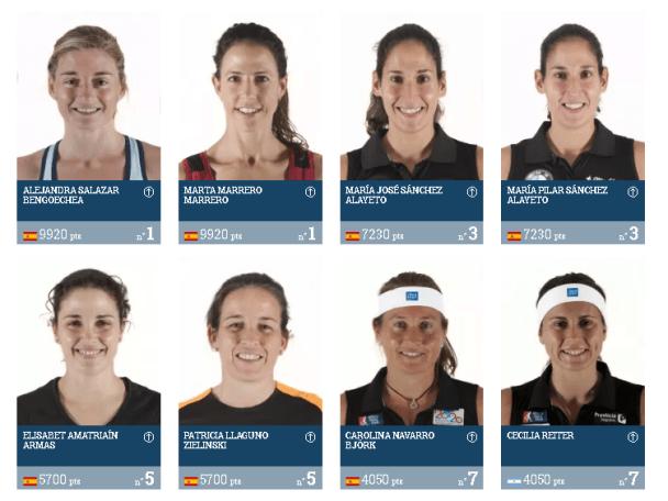 Chicas clasificadas para el Master Final 2016