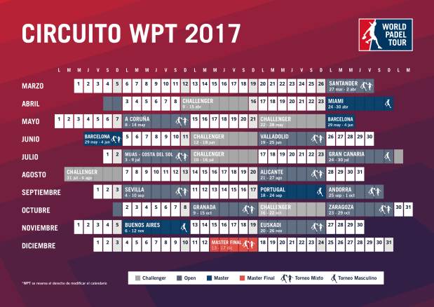 Sedes circuito World Padel Tour 2017