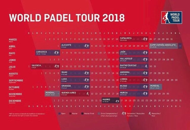 Calendario World Padel Tour 2018